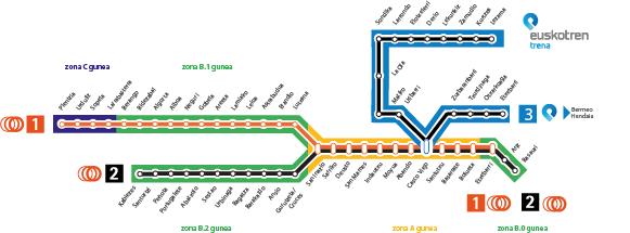 Txoriherri_y_futura_red_metro.png