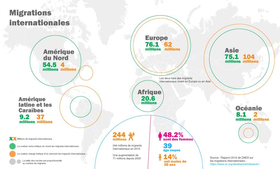 migration-regions_FR.jpg