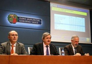 De izquierda a derecha, el viceconsejero de Economía, Andrés Araujo, el Consejero de Economía, Carlos Aguirre y el director de economía y planificación, Koldo Hualde