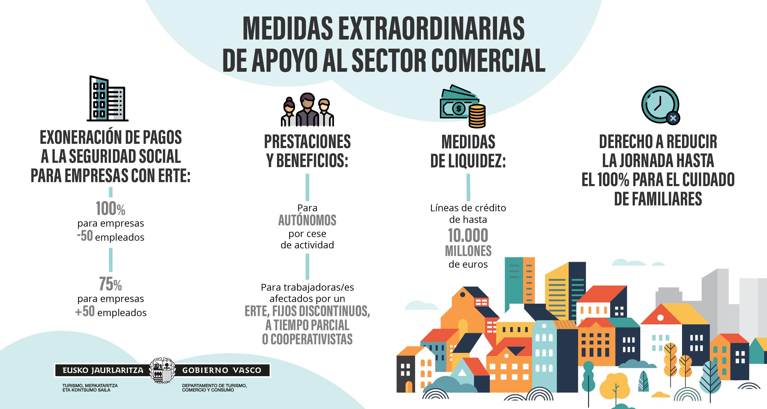 apoyosectorcomercial_Mesa_de_trabajo_1.jpg