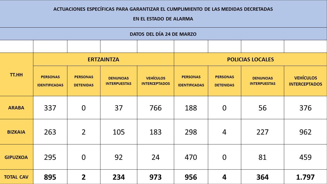 25._PUBLICACI_N_DATOS_ACUMULADOS_2020-03-25.jpg