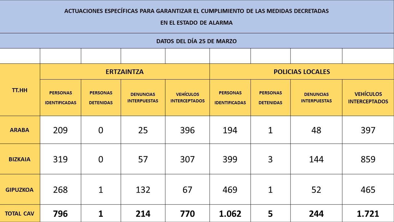 25_PUBLICACI_N_DATOS_ACUMULADOS_2020-03-26.jpg
