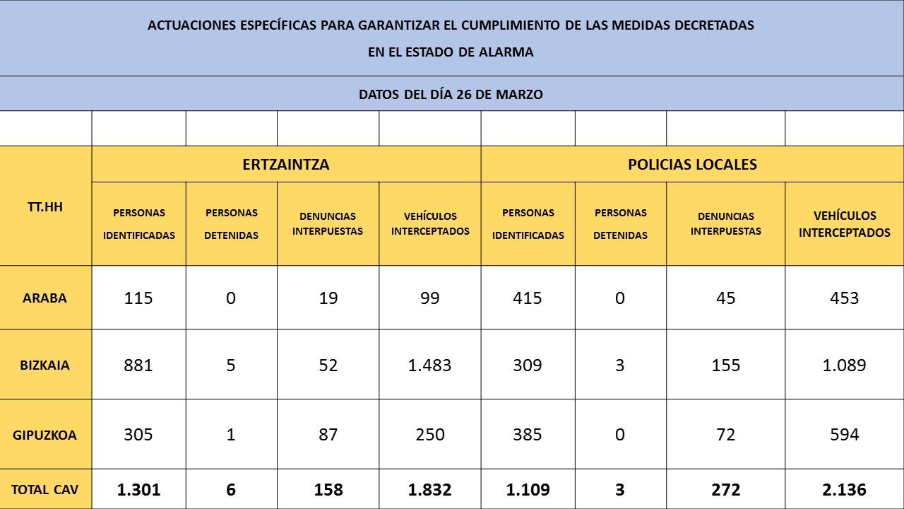 PUBLICACI_N_DATOS_ACUMULADOS_2020-03-27_1.jpg