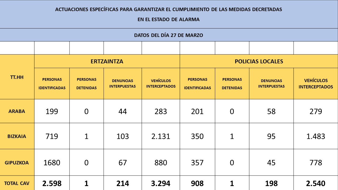 28_PUBLICACI_N_DATOS_ACUMULADOS_2020-03-28.jpg