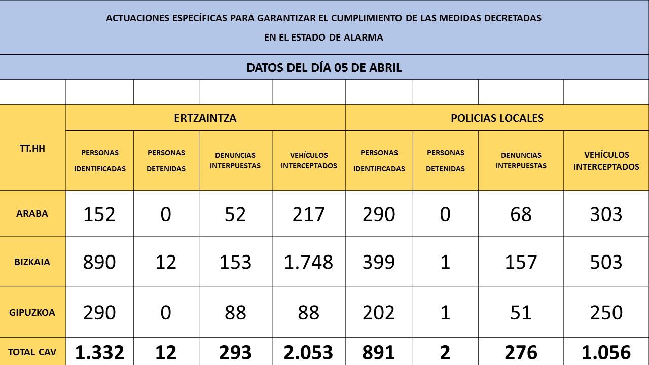 5._PUBLICACI_N_DATOS_ACUMULADOS_2020-04-06.jpg