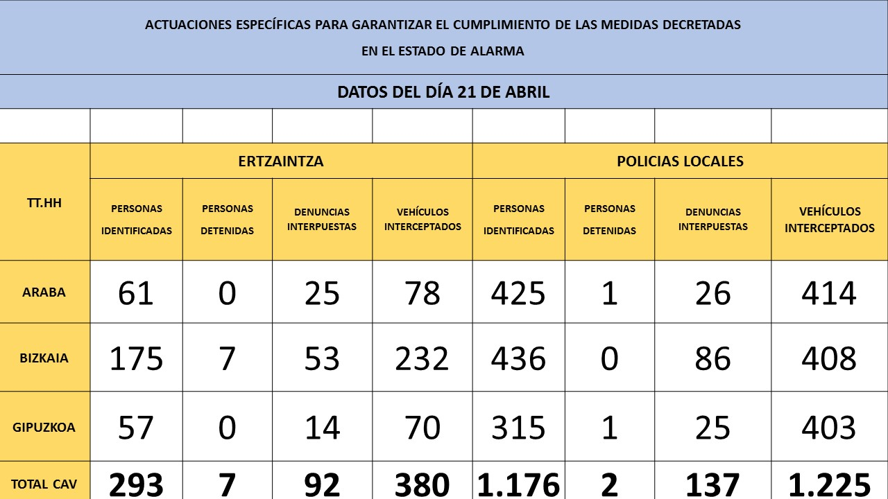 PUBLICACI_N_DATOS_ACUMULADOS_2020-04-22.jpg