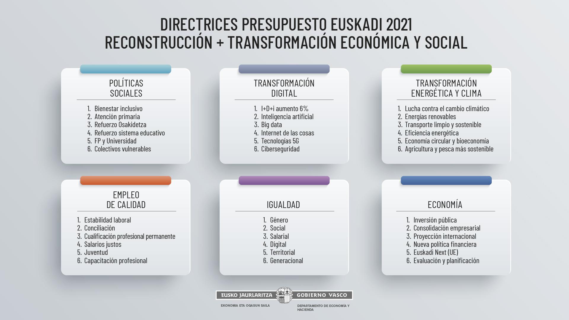 Directrices_Presu2021_CAS_1920x1080.jpg